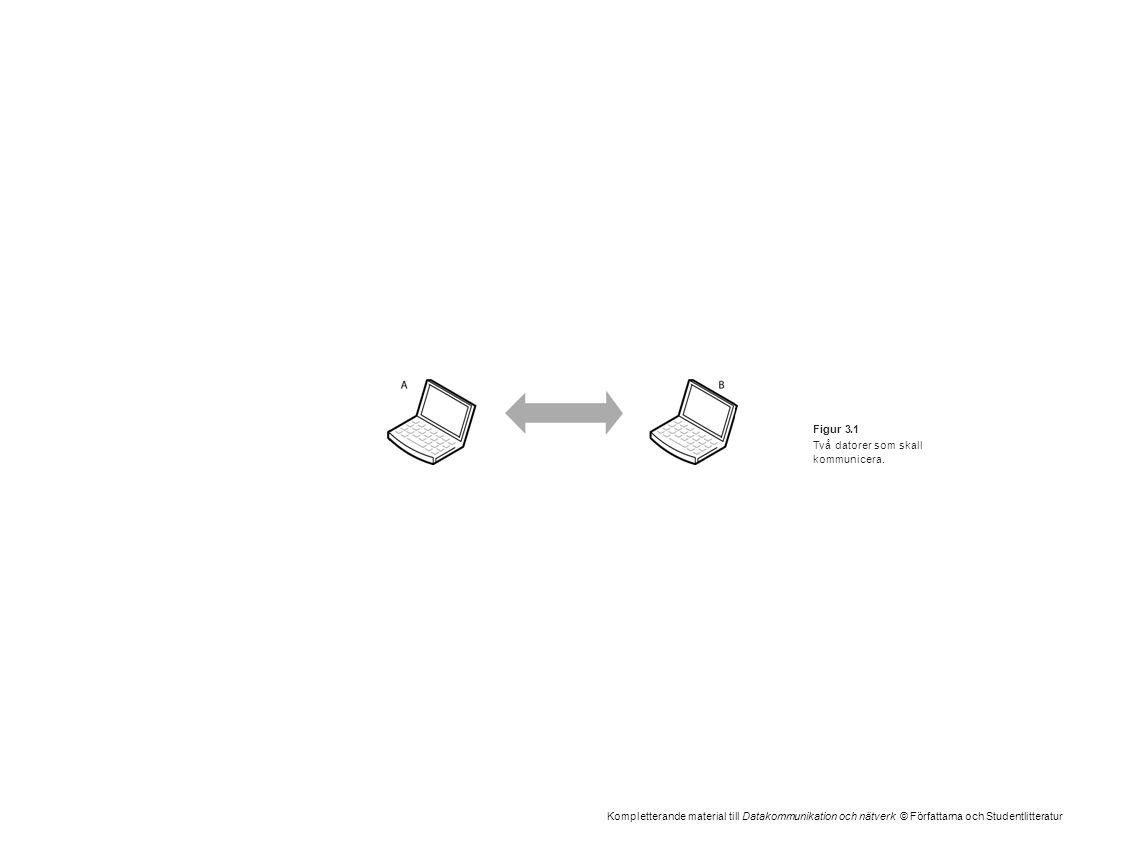 Kompletterande material till Datakommunikation och nätverk © Författarna och Studentlitteratur Figur 3.1 Två datorer som skall kommunicera.