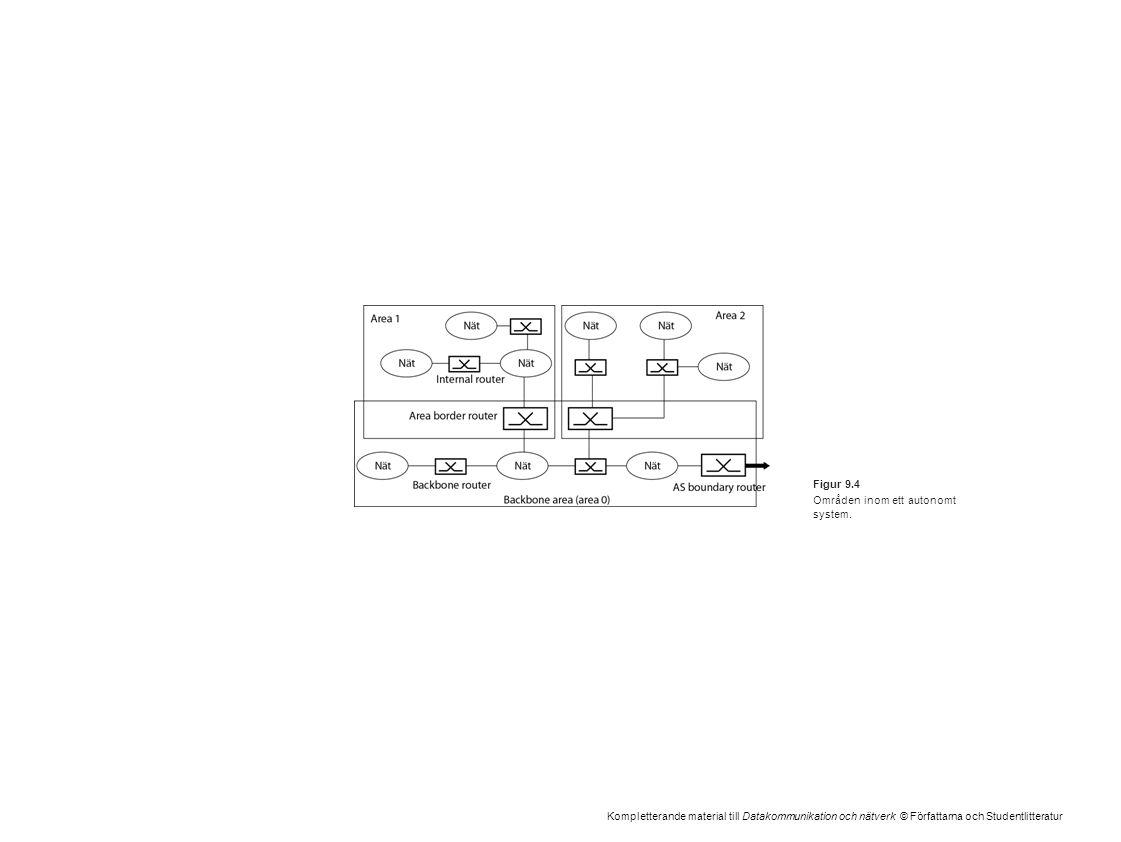Kompletterande material till Datakommunikation och nätverk © Författarna och Studentlitteratur Figur 9.4 Områden inom ett autonomt system.