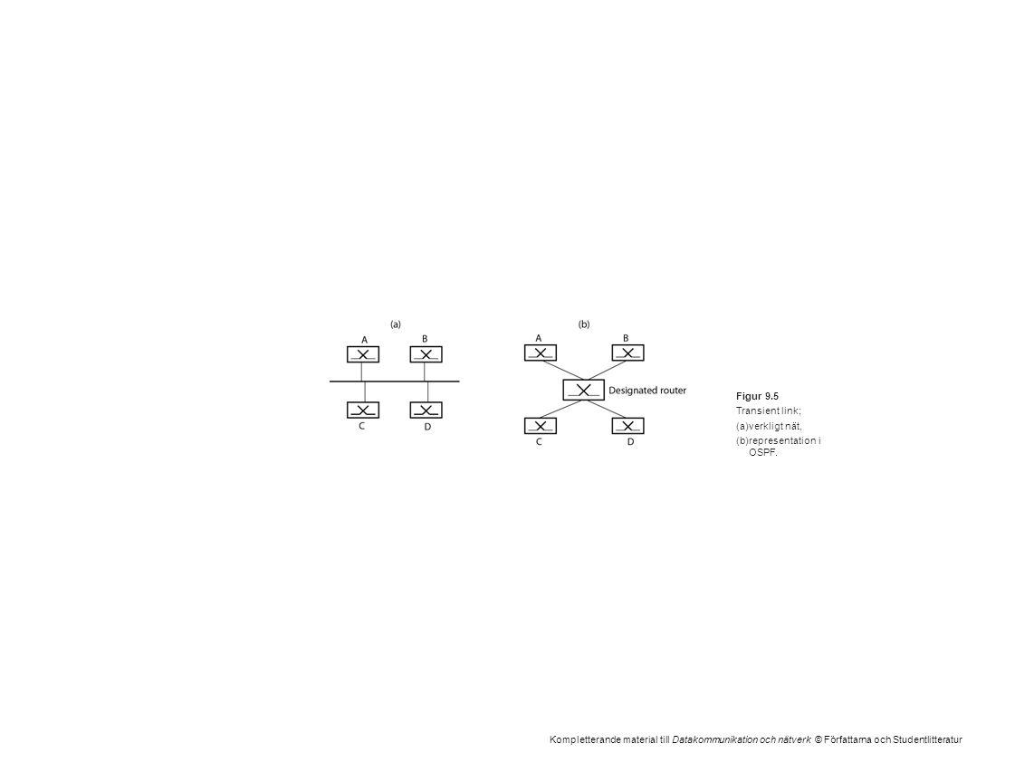 Kompletterande material till Datakommunikation och nätverk © Författarna och Studentlitteratur Figur 9.5 Transient link; (a)verkligt nät, (b)represent