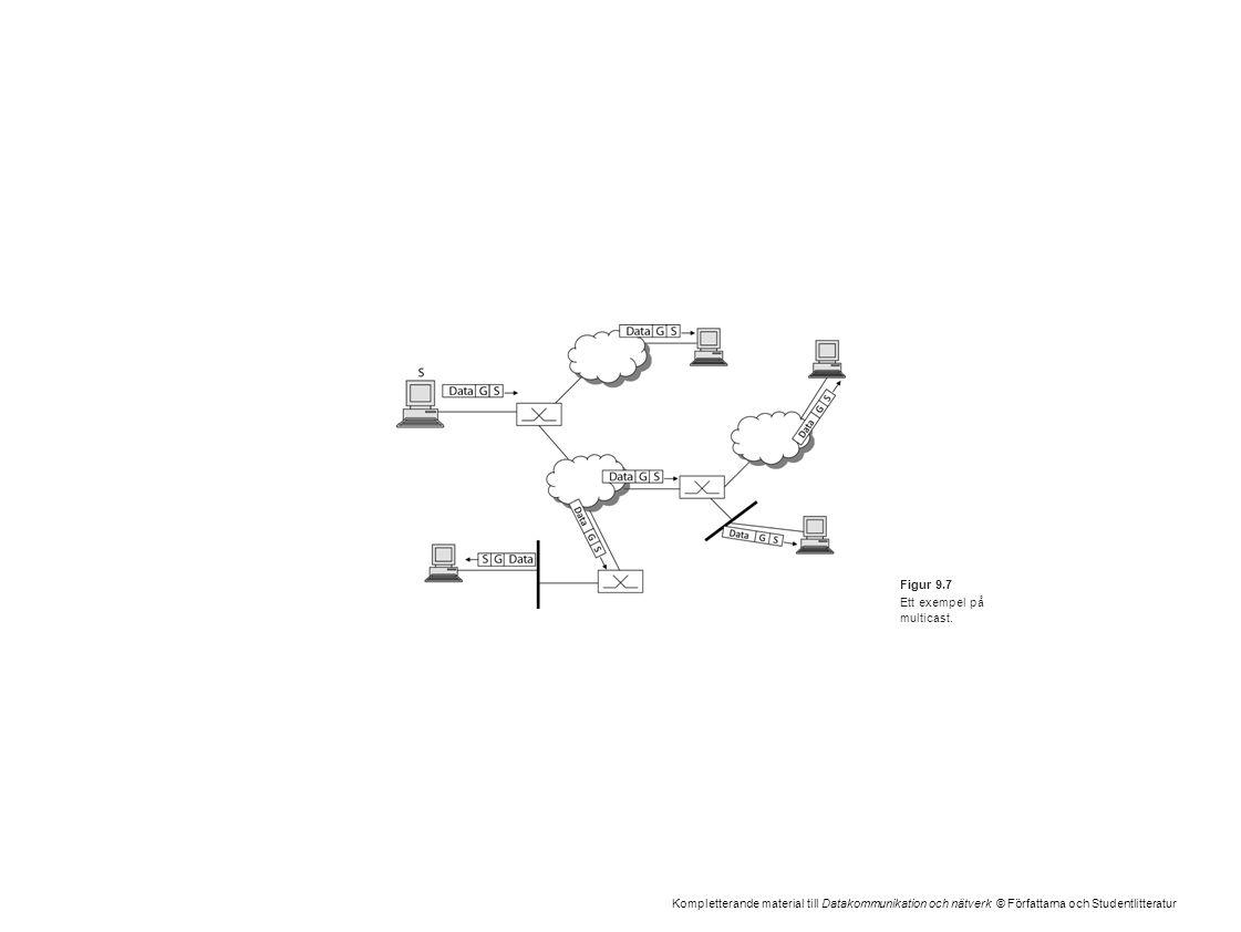 Kompletterande material till Datakommunikation och nätverk © Författarna och Studentlitteratur Figur 9.7 Ett exempel på multicast.