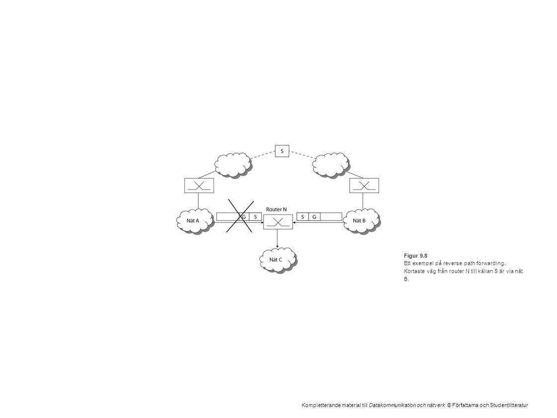Kompletterande material till Datakommunikation och nätverk © Författarna och Studentlitteratur Figur 9.8 Ett exempel på reverse path forwarding. Korta