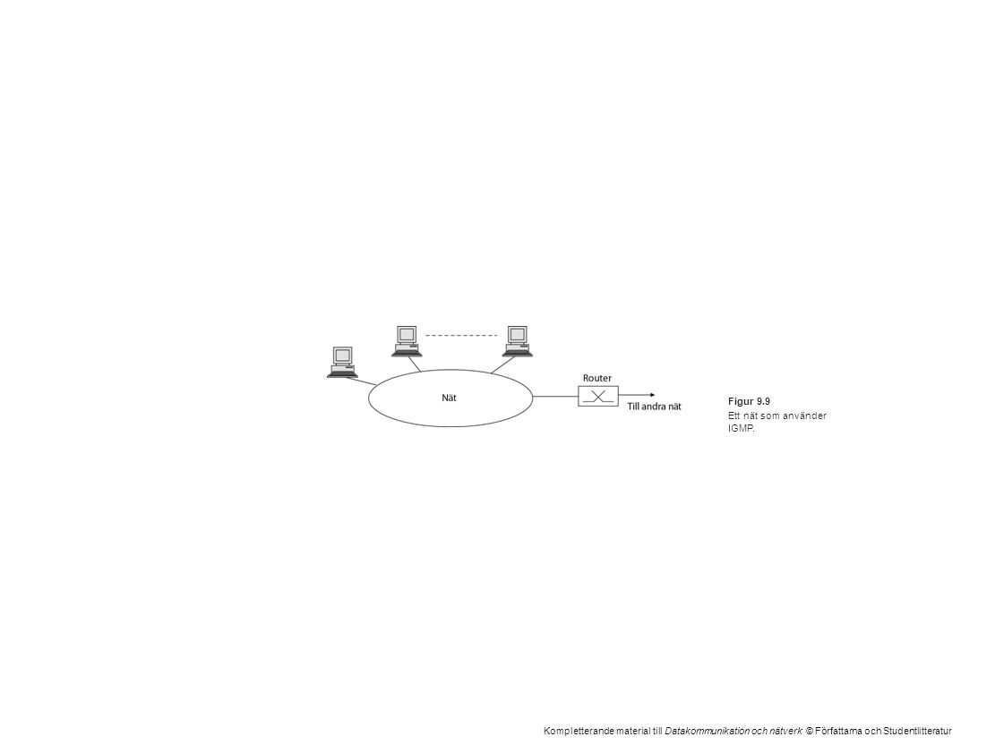 Kompletterande material till Datakommunikation och nätverk © Författarna och Studentlitteratur Figur 9.9 Ett nät som använder IGMP.