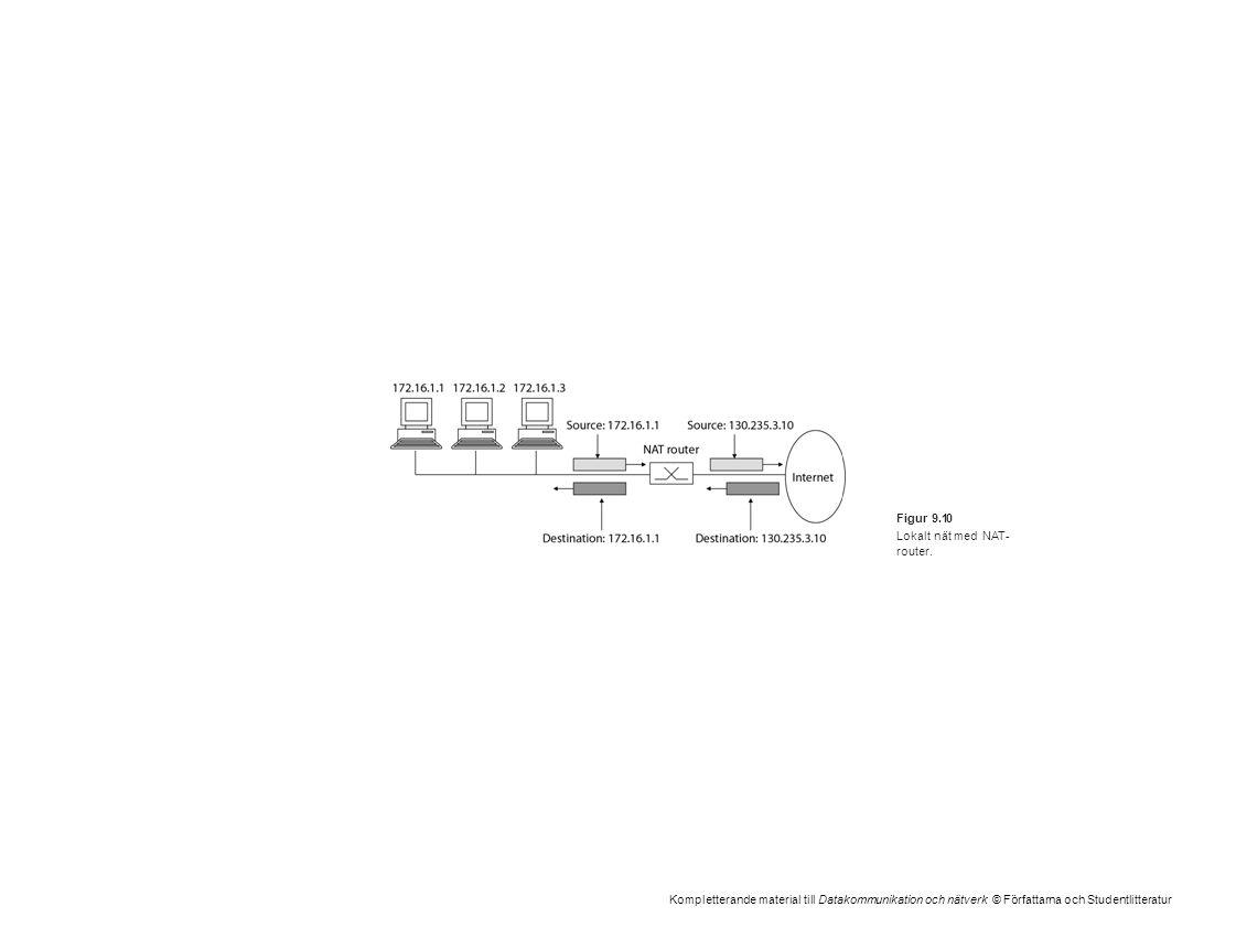 Kompletterande material till Datakommunikation och nätverk © Författarna och Studentlitteratur Figur 9.10 Lokalt nät med NAT- router.