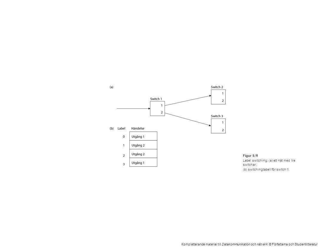 Kompletterande material till Datakommunikation och nätverk © Författarna och Studentlitteratur Figur 9.11 Label switching: (a) ett nät med tre switcha