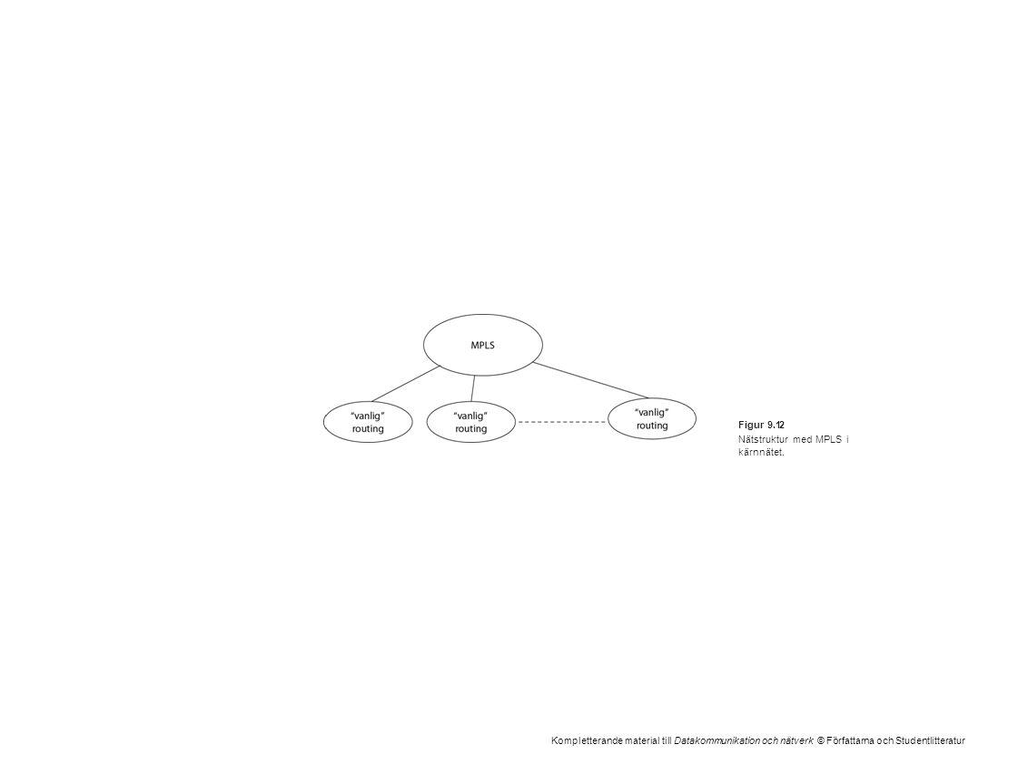 Kompletterande material till Datakommunikation och nätverk © Författarna och Studentlitteratur Figur 9.12 Nätstruktur med MPLS i kärnnätet.
