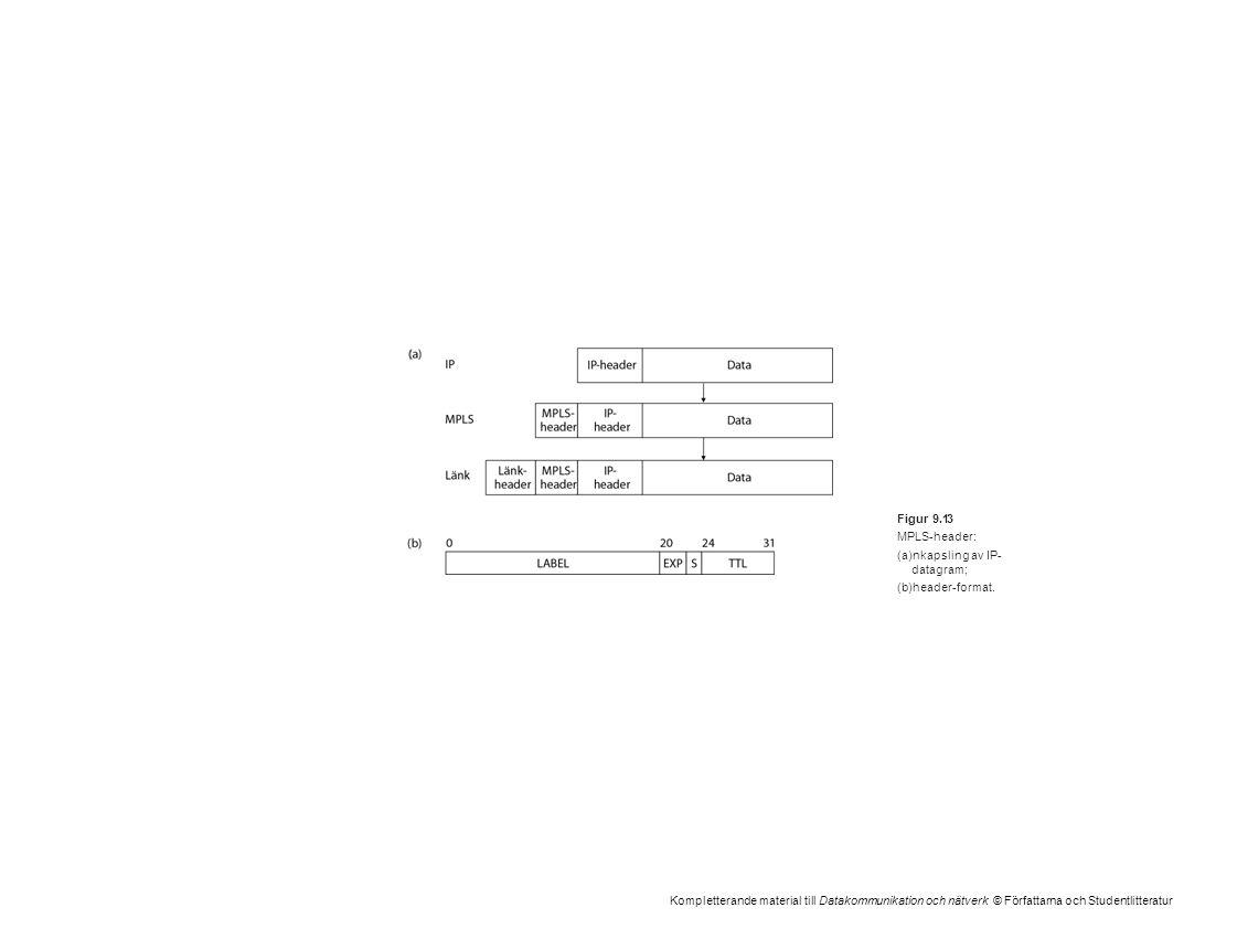 Kompletterande material till Datakommunikation och nätverk © Författarna och Studentlitteratur Figur 9.13 MPLS-header: (a)nkapsling av IP- datagram; (