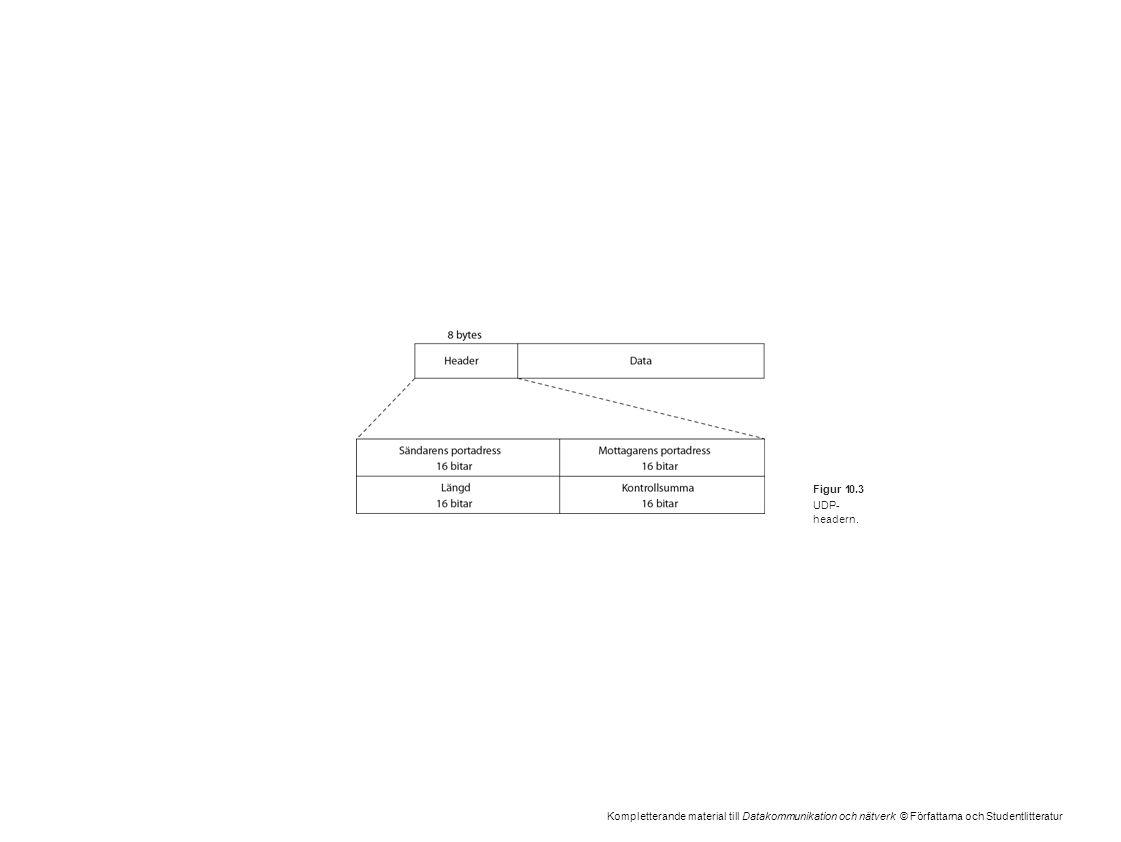 Kompletterande material till Datakommunikation och nätverk © Författarna och Studentlitteratur Figur 10.3 UDP- headern.