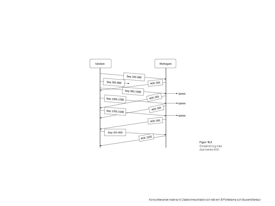 Kompletterande material till Datakommunikation och nätverk © Författarna och Studentlitteratur Figur 10.9 Omsändning med duplicerad ACK.