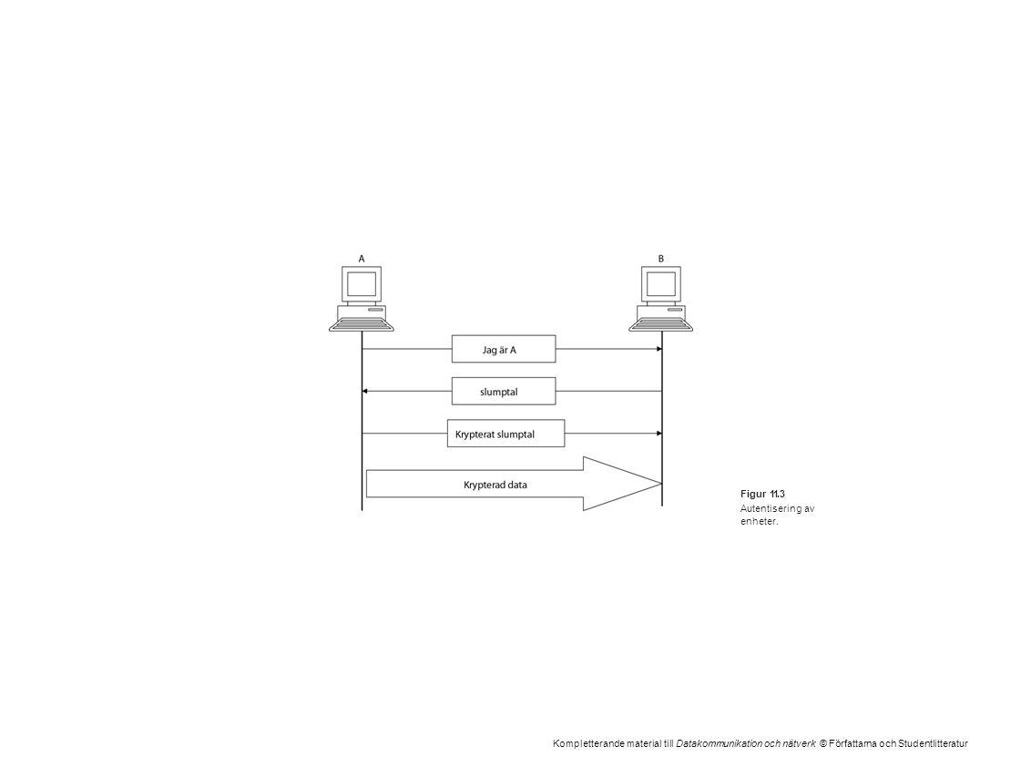 Kompletterande material till Datakommunikation och nätverk © Författarna och Studentlitteratur Figur 11.3 Autentisering av enheter.