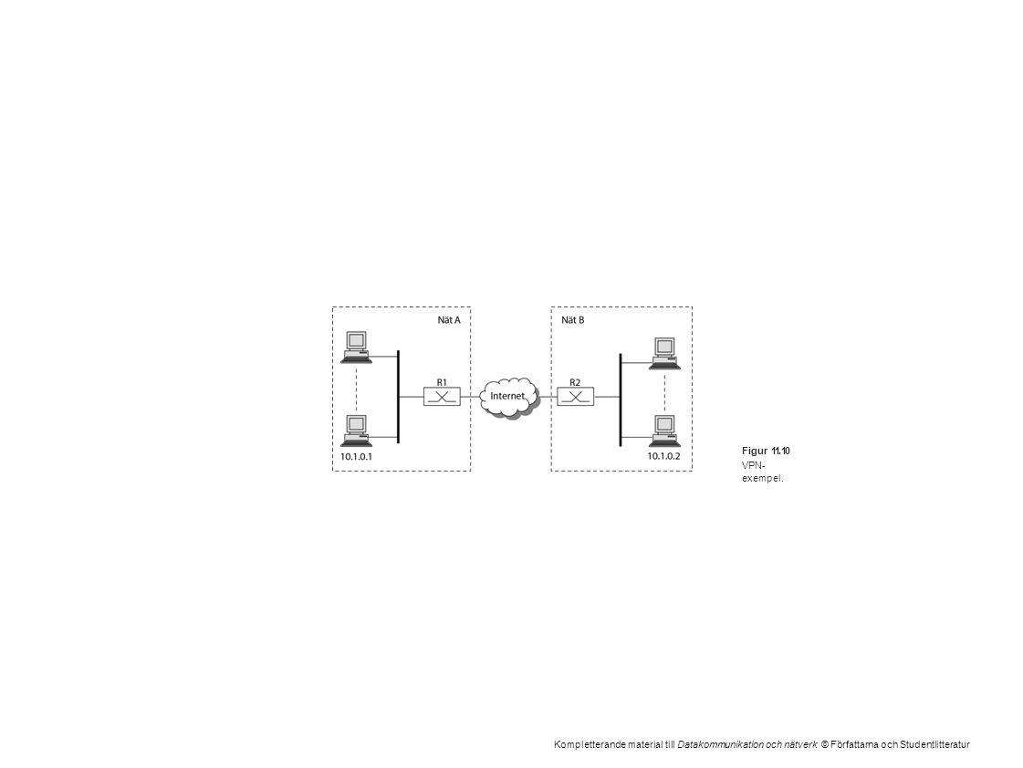 Kompletterande material till Datakommunikation och nätverk © Författarna och Studentlitteratur Figur 11.10 VPN- exempel.