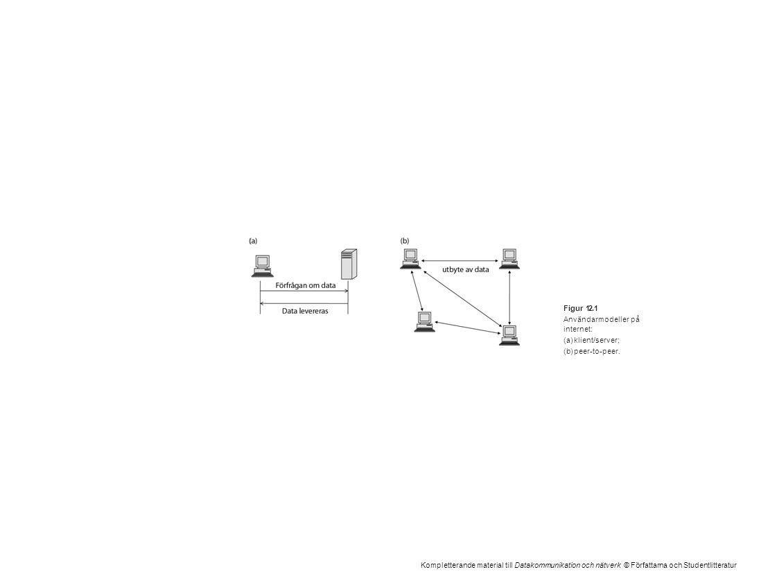 Kompletterande material till Datakommunikation och nätverk © Författarna och Studentlitteratur Figur 12.1 Användarmodeller på internet: (a)klient/serv