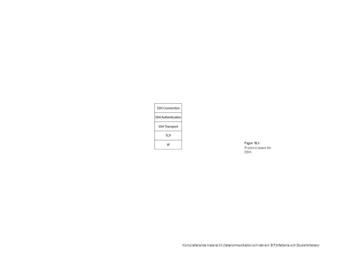 Kompletterande material till Datakommunikation och nätverk © Författarna och Studentlitteratur Figur 12.3 Protokollstack för SSH.