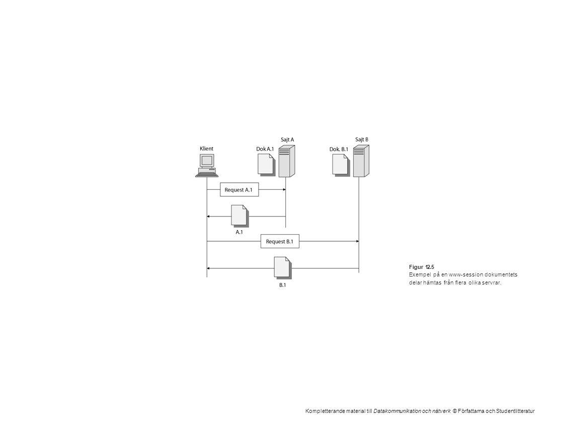 Kompletterande material till Datakommunikation och nätverk © Författarna och Studentlitteratur Figur 12.5 Exempel på en www-session dokumentets delar
