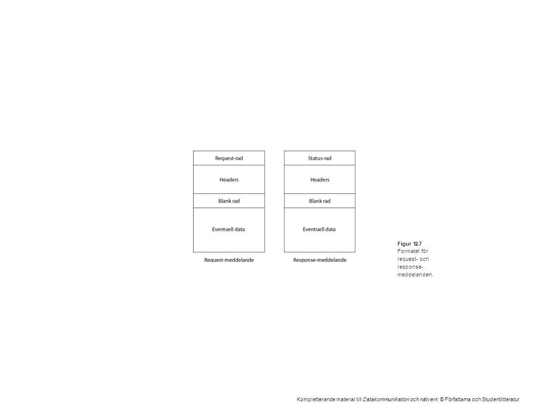 Kompletterande material till Datakommunikation och nätverk © Författarna och Studentlitteratur Figur 12.7 Formatet för request- och response- meddelan