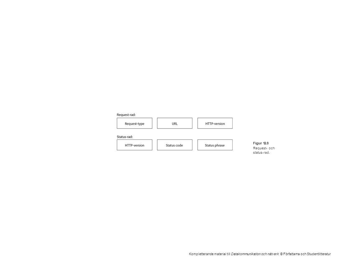 Kompletterande material till Datakommunikation och nätverk © Författarna och Studentlitteratur Figur 12.8 Request- och status-rad.