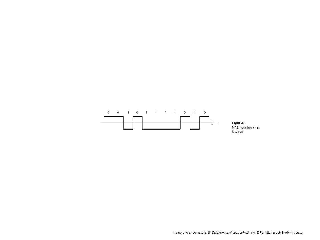 Kompletterande material till Datakommunikation och nätverk © Författarna och Studentlitteratur Figur 3.5 NRZ-kodning av en bitström.