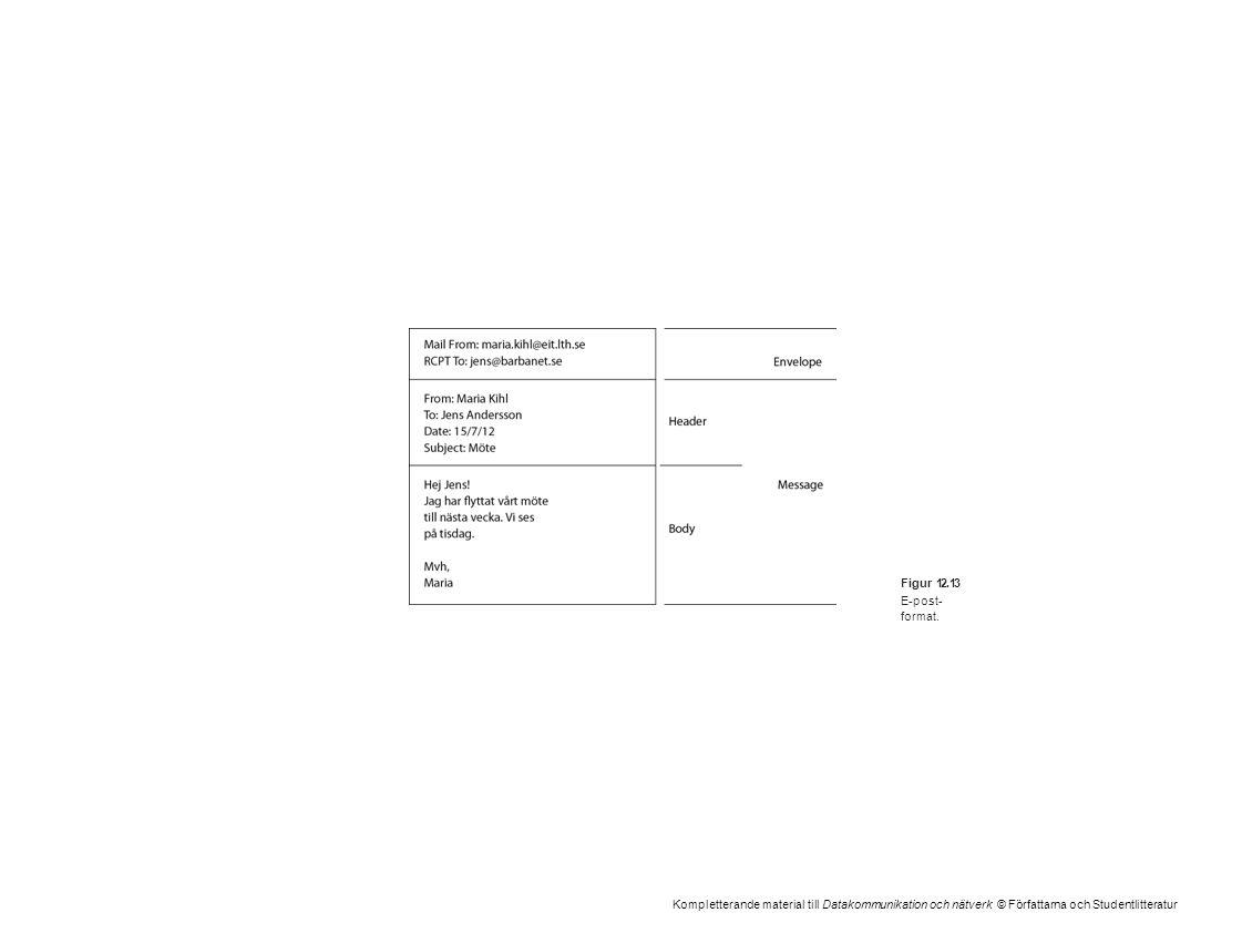 Kompletterande material till Datakommunikation och nätverk © Författarna och Studentlitteratur Figur 12.13 E-post- format.