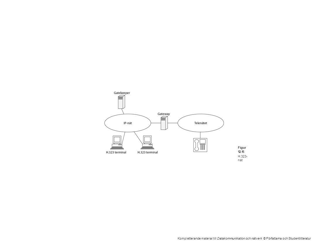 Kompletterande material till Datakommunikation och nätverk © Författarna och Studentlitteratur Figur 12.15 H.323- nät
