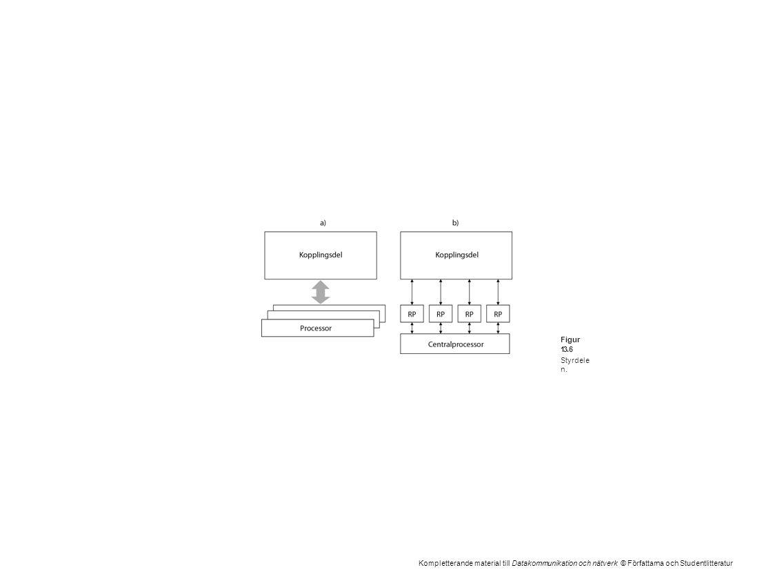 Kompletterande material till Datakommunikation och nätverk © Författarna och Studentlitteratur Figur 13.6 Styrdele n.