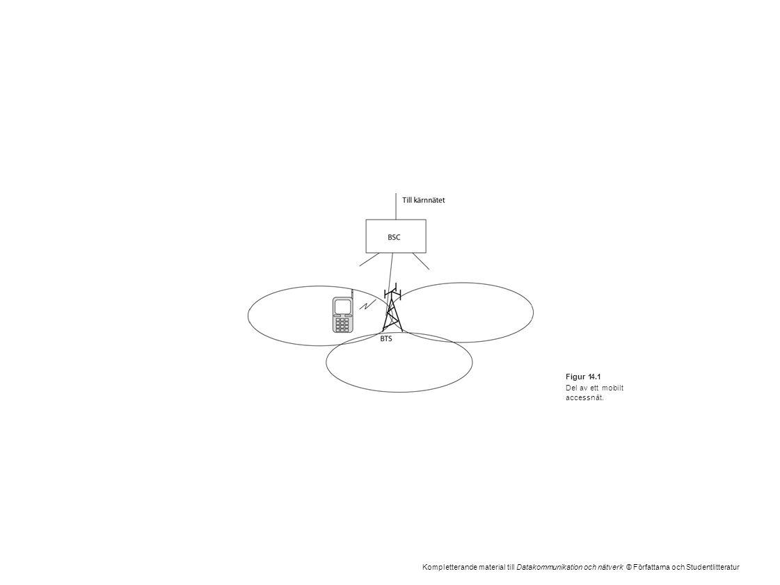 Kompletterande material till Datakommunikation och nätverk © Författarna och Studentlitteratur Figur 14.1 Del av ett mobilt accessnät.