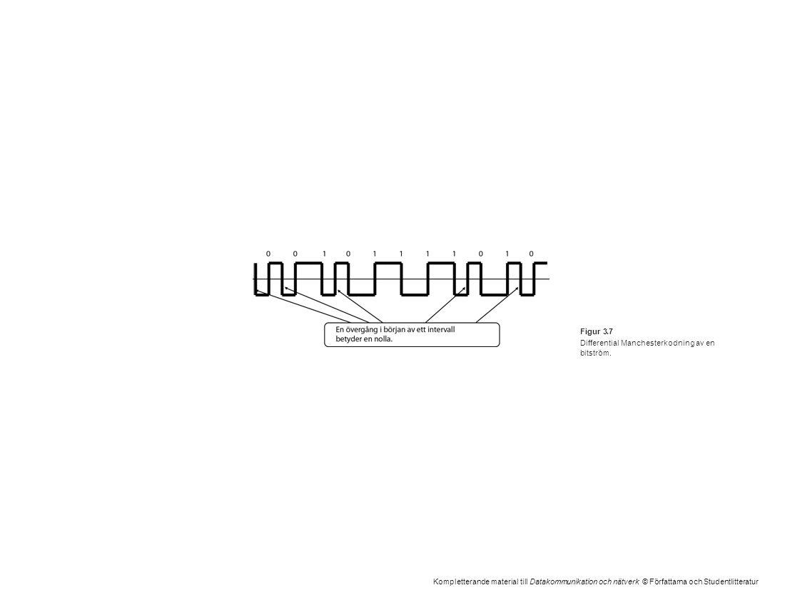 Kompletterande material till Datakommunikation och nätverk © Författarna och Studentlitteratur Figur 3.7 Differential Manchesterkodning av en bitström