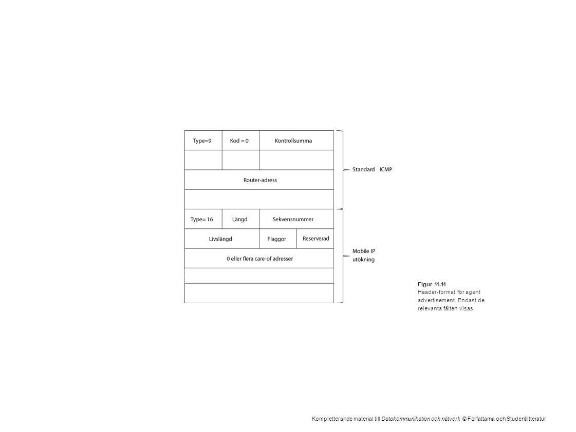 Kompletterande material till Datakommunikation och nätverk © Författarna och Studentlitteratur Figur 14.14 Header-format för agent advertisement. Enda