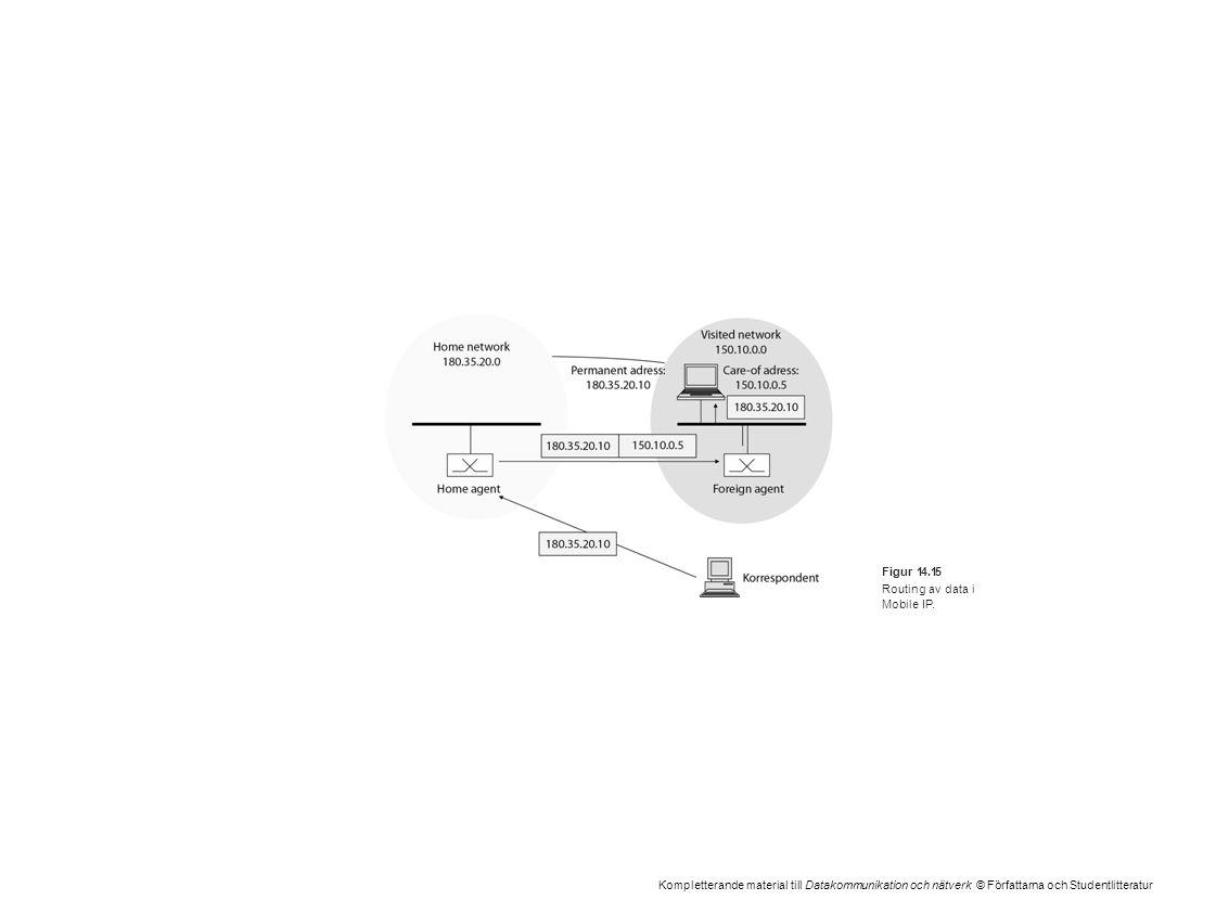 Kompletterande material till Datakommunikation och nätverk © Författarna och Studentlitteratur Figur 14.15 Routing av data i Mobile IP.