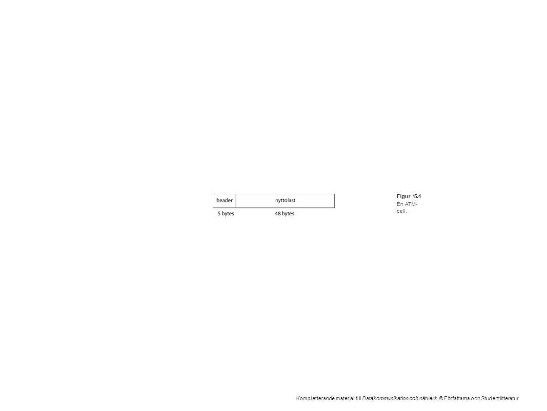 Kompletterande material till Datakommunikation och nätverk © Författarna och Studentlitteratur Figur 15.4 En ATM- cell.