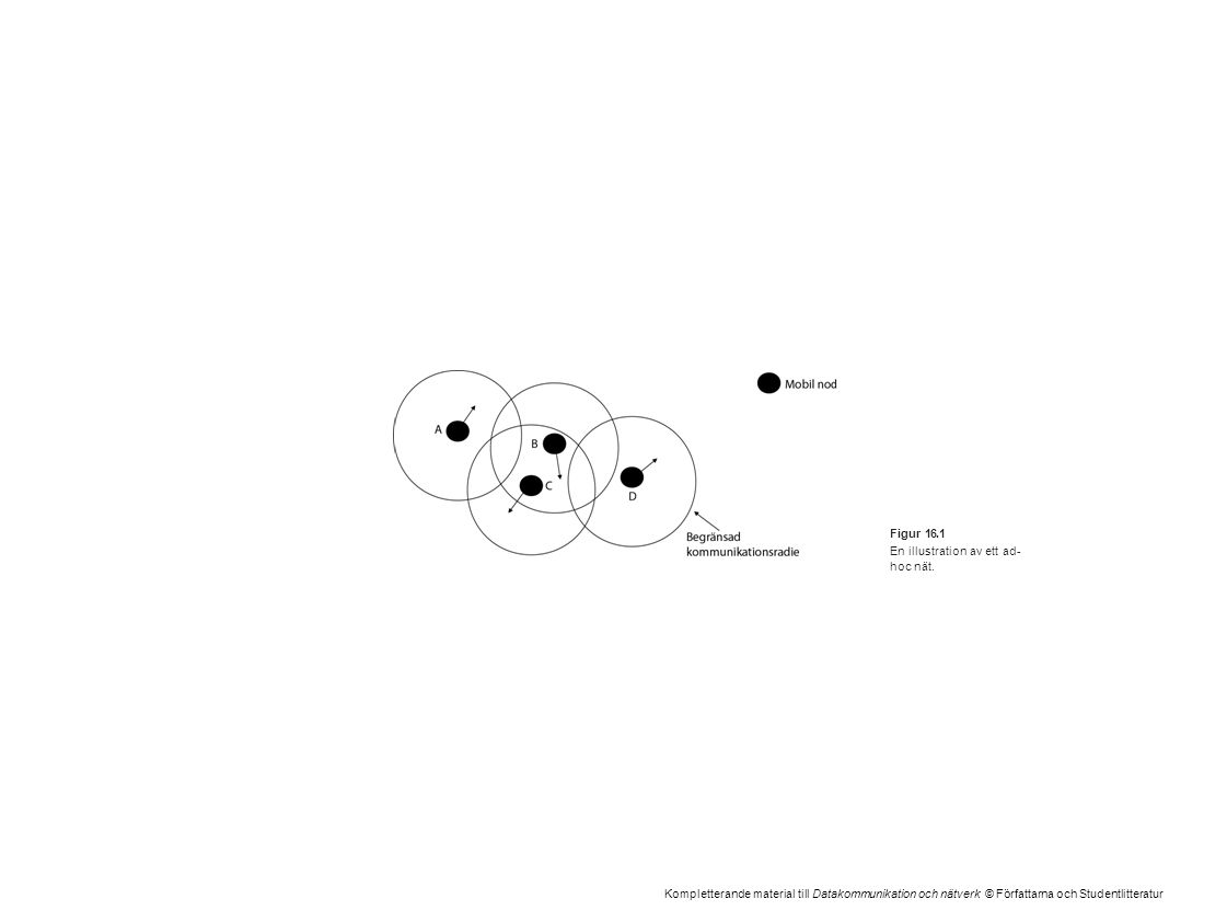 Kompletterande material till Datakommunikation och nätverk © Författarna och Studentlitteratur Figur 16.1 En illustration av ett ad- hoc nät.