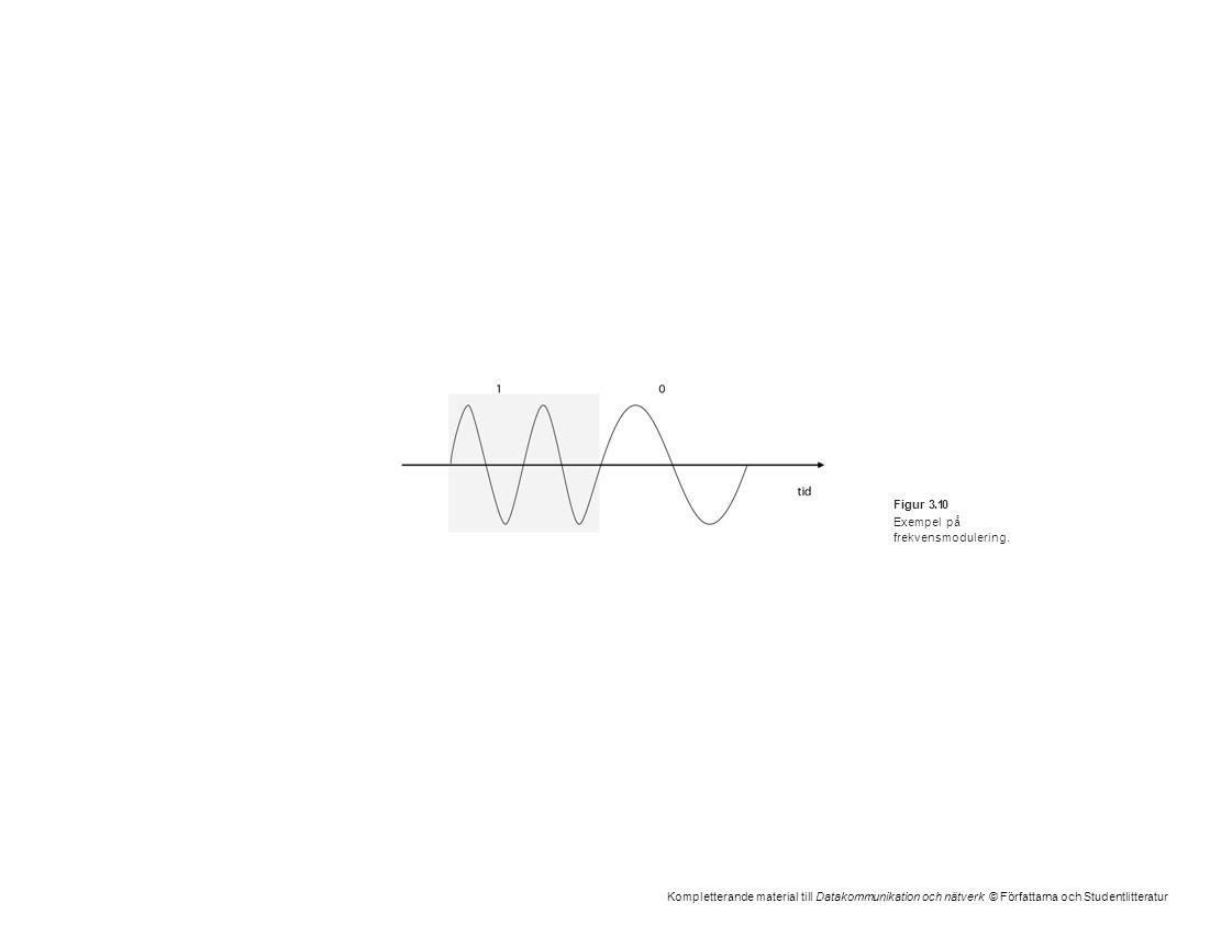 Kompletterande material till Datakommunikation och nätverk © Författarna och Studentlitteratur Figur 3.10 Exempel på frekvensmodulering.