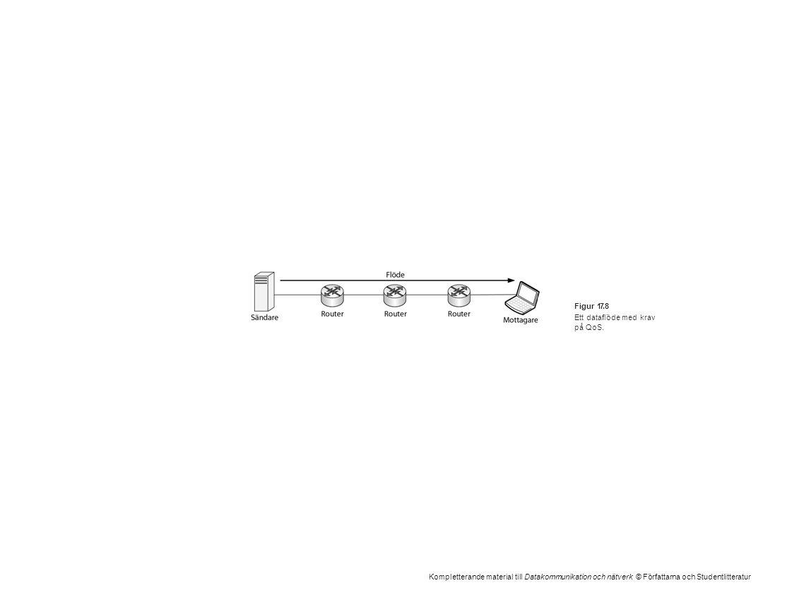 Kompletterande material till Datakommunikation och nätverk © Författarna och Studentlitteratur Figur 17.8 Ett dataflöde med krav på QoS.