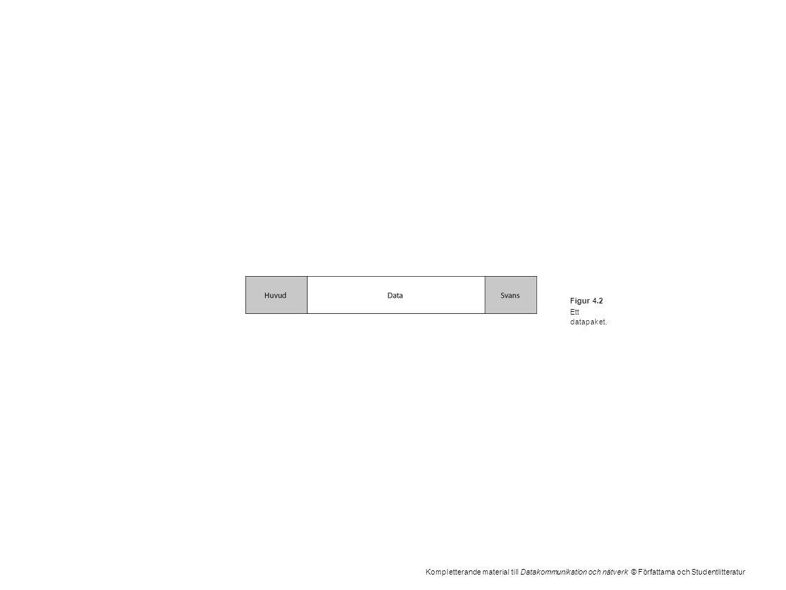 Kompletterande material till Datakommunikation och nätverk © Författarna och Studentlitteratur Figur 4.2 Ett datapaket.
