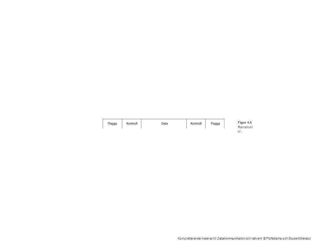 Kompletterande material till Datakommunikation och nätverk © Författarna och Studentlitteratur Figur 4.5 Ramstrukt ur.