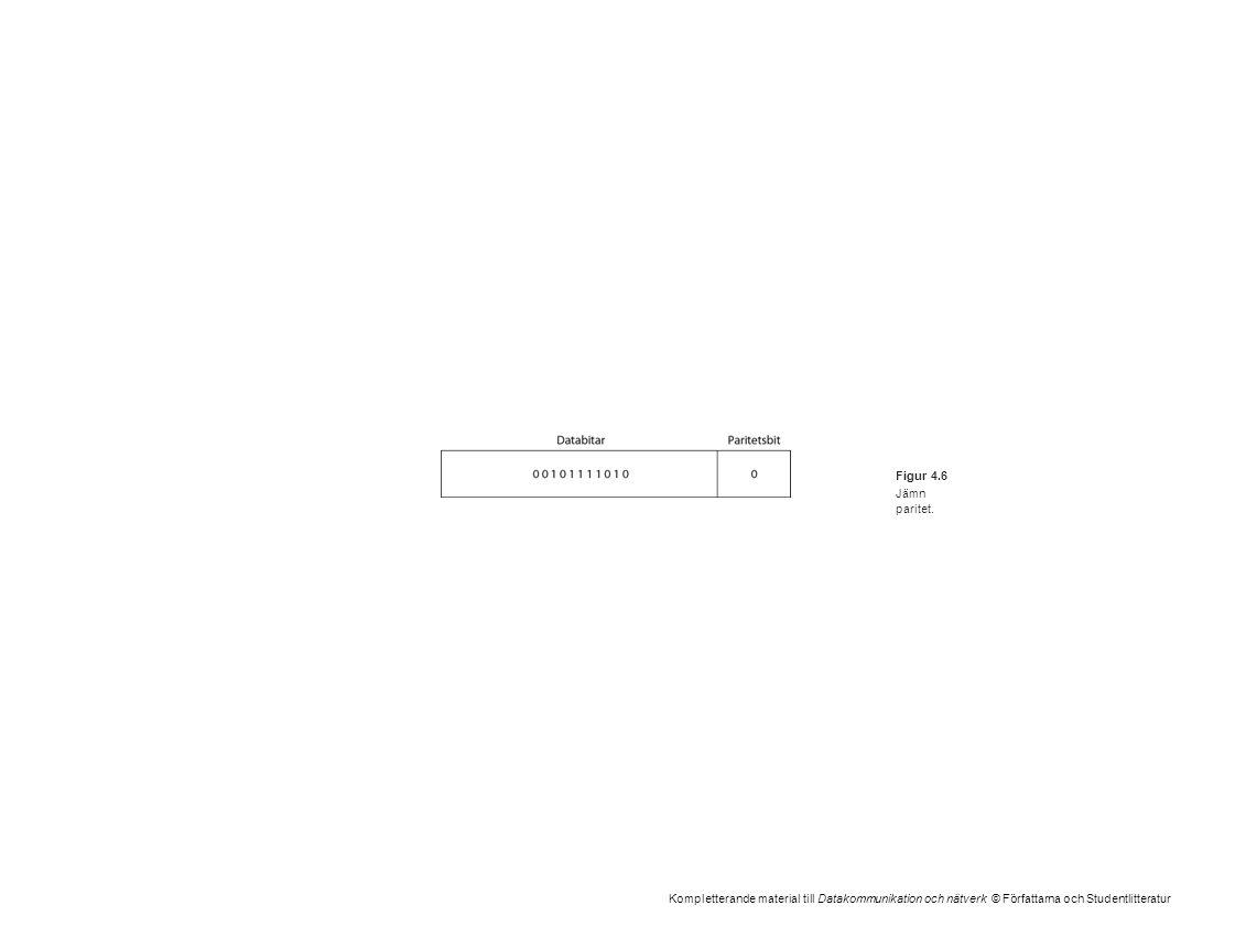 Kompletterande material till Datakommunikation och nätverk © Författarna och Studentlitteratur Figur 4.6 Jämn paritet.