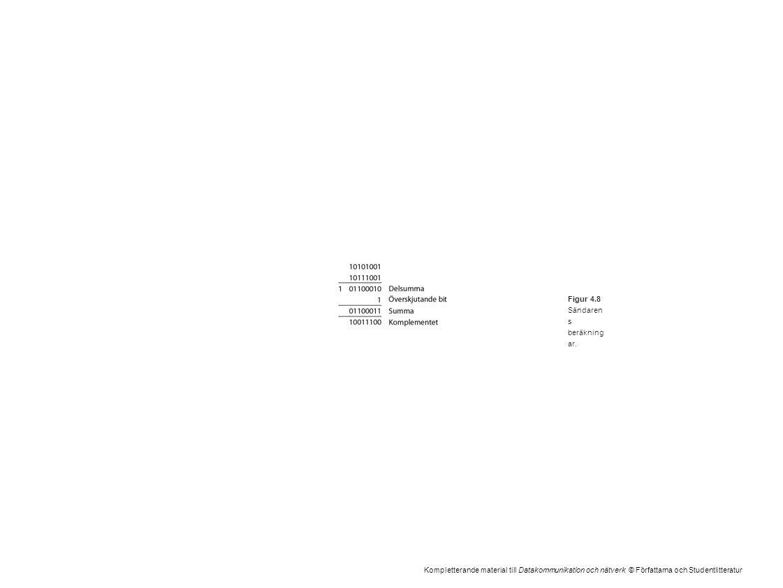 Kompletterande material till Datakommunikation och nätverk © Författarna och Studentlitteratur Figur 4.8 Sändaren s beräkning ar.