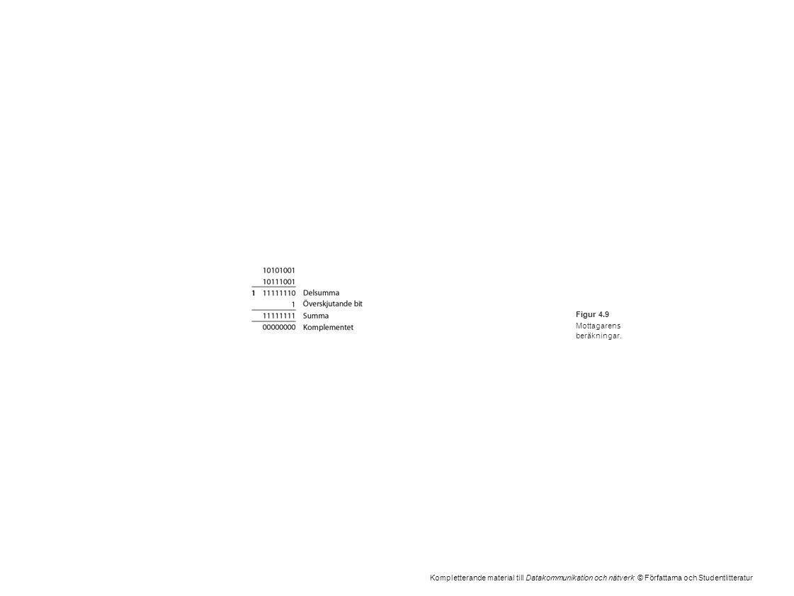 Kompletterande material till Datakommunikation och nätverk © Författarna och Studentlitteratur Figur 4.9 Mottagarens beräkningar.