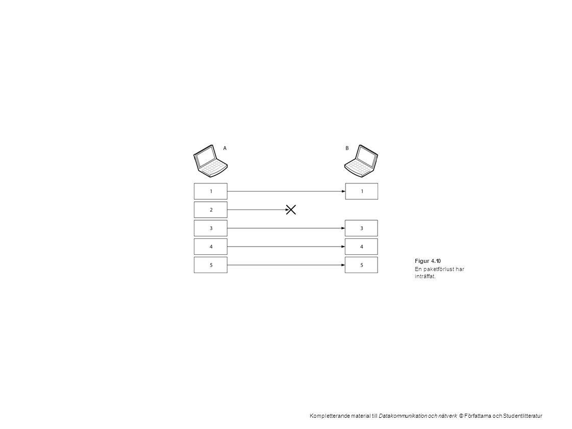 Kompletterande material till Datakommunikation och nätverk © Författarna och Studentlitteratur Figur 4.10 En paketförlust har inträffat.