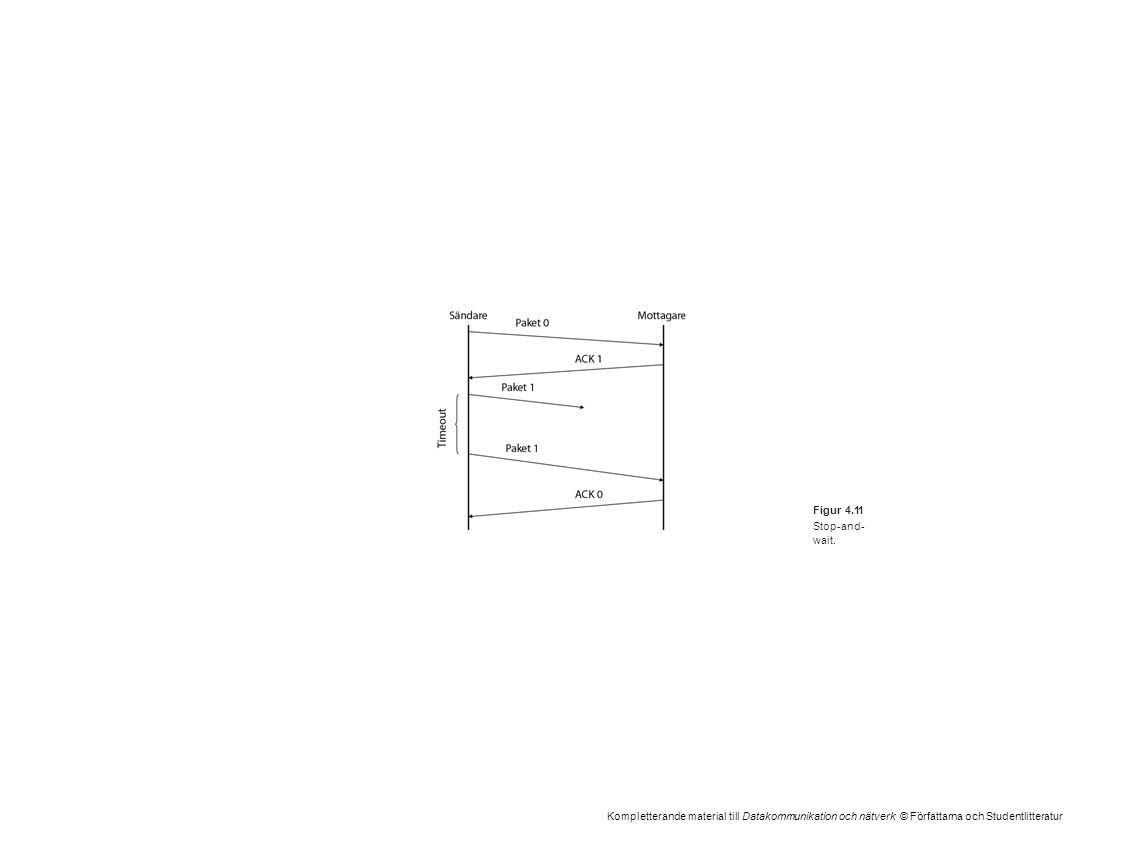 Kompletterande material till Datakommunikation och nätverk © Författarna och Studentlitteratur Figur 4.11 Stop-and- wait.