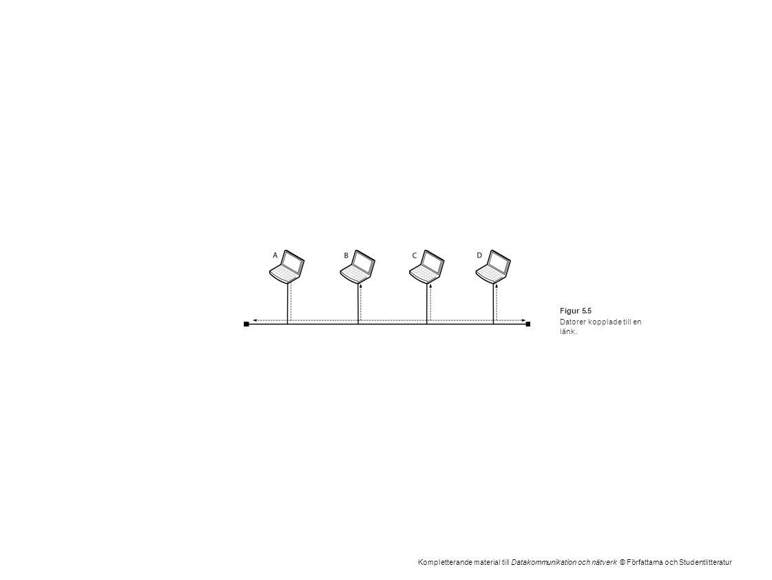 Kompletterande material till Datakommunikation och nätverk © Författarna och Studentlitteratur Figur 5.5 Datorer kopplade till en länk.