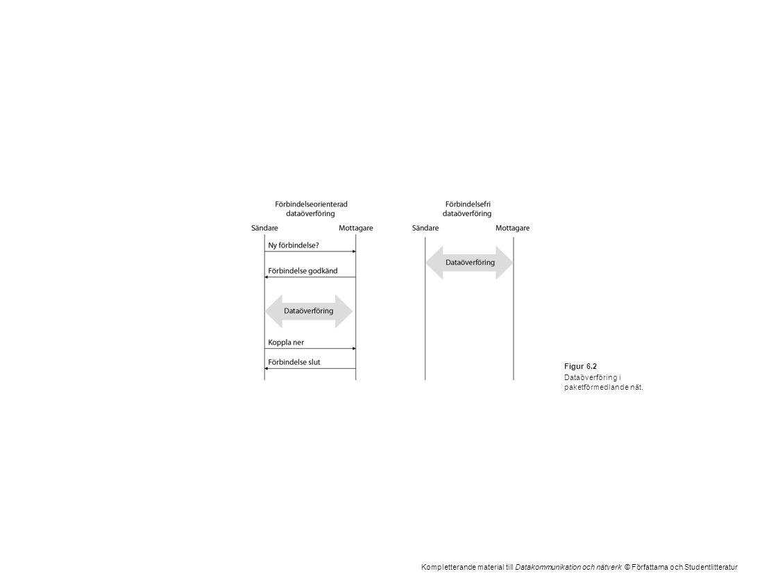 Kompletterande material till Datakommunikation och nätverk © Författarna och Studentlitteratur Figur 6.2 Dataöverföring i paketförmedlande nät.