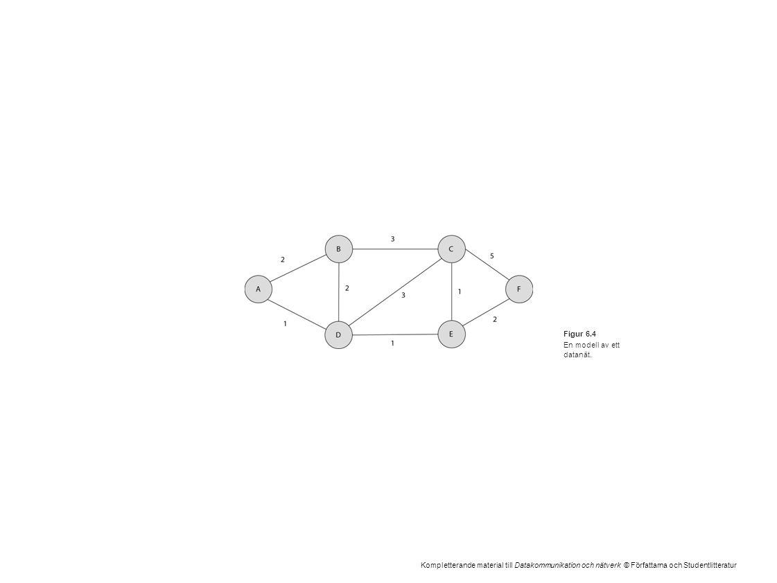 Kompletterande material till Datakommunikation och nätverk © Författarna och Studentlitteratur Figur 6.4 En modell av ett datanät.