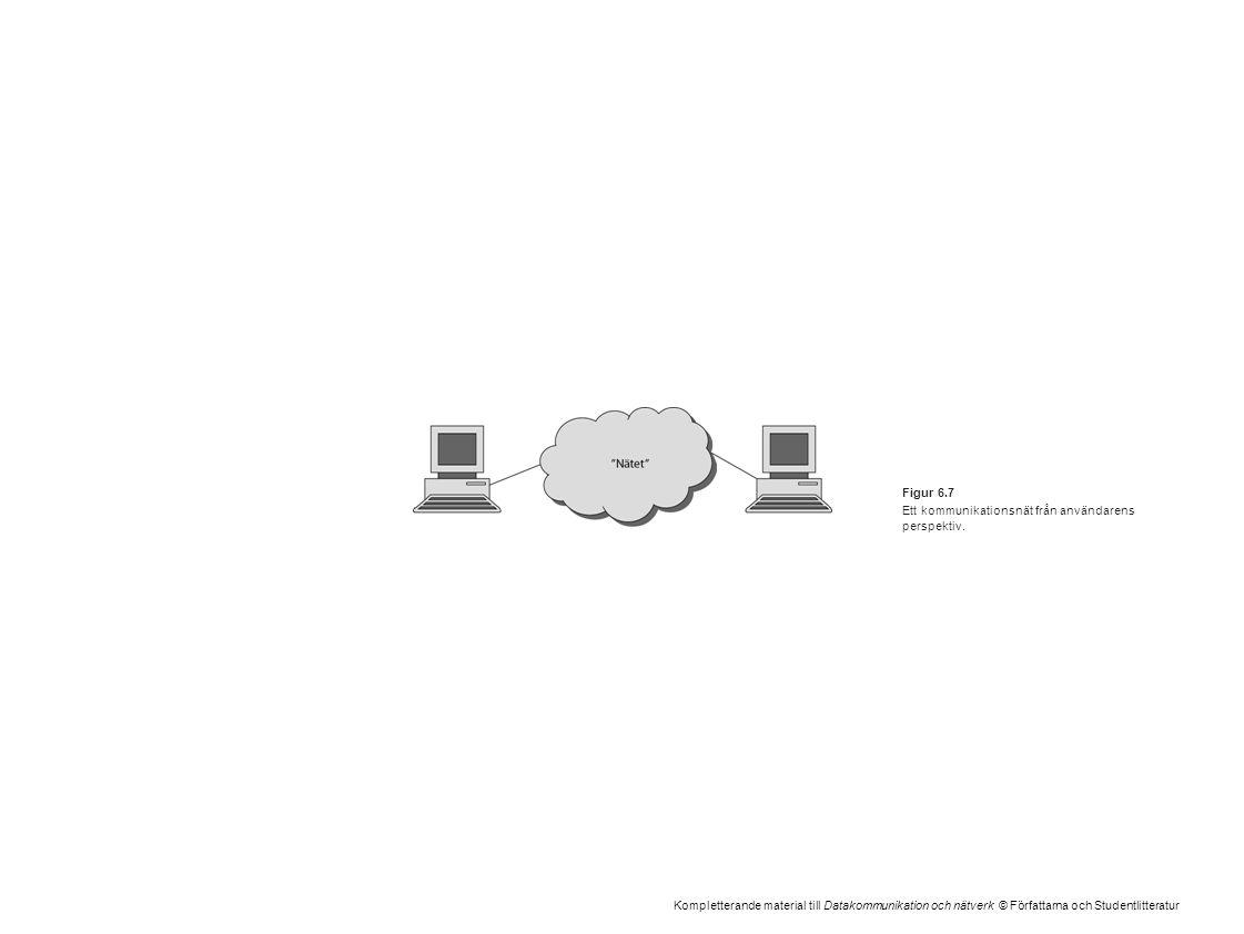 Kompletterande material till Datakommunikation och nätverk © Författarna och Studentlitteratur Figur 6.7 Ett kommunikationsnät från användarens perspe