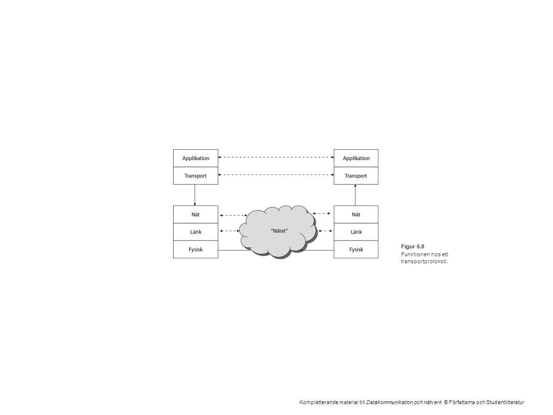 Kompletterande material till Datakommunikation och nätverk © Författarna och Studentlitteratur Figur 6.8 Funktionen hos ett transportprotokoll.