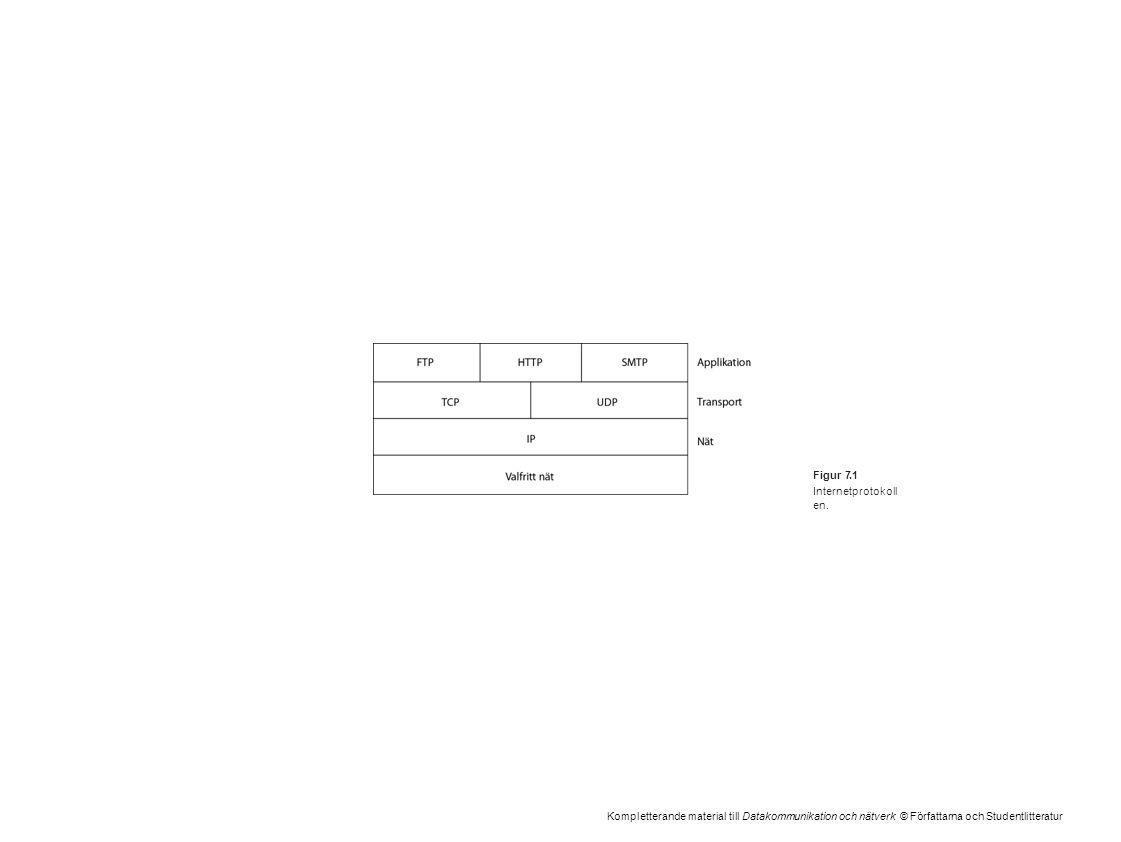 Kompletterande material till Datakommunikation och nätverk © Författarna och Studentlitteratur Figur 7.1 Internetprotokoll en.