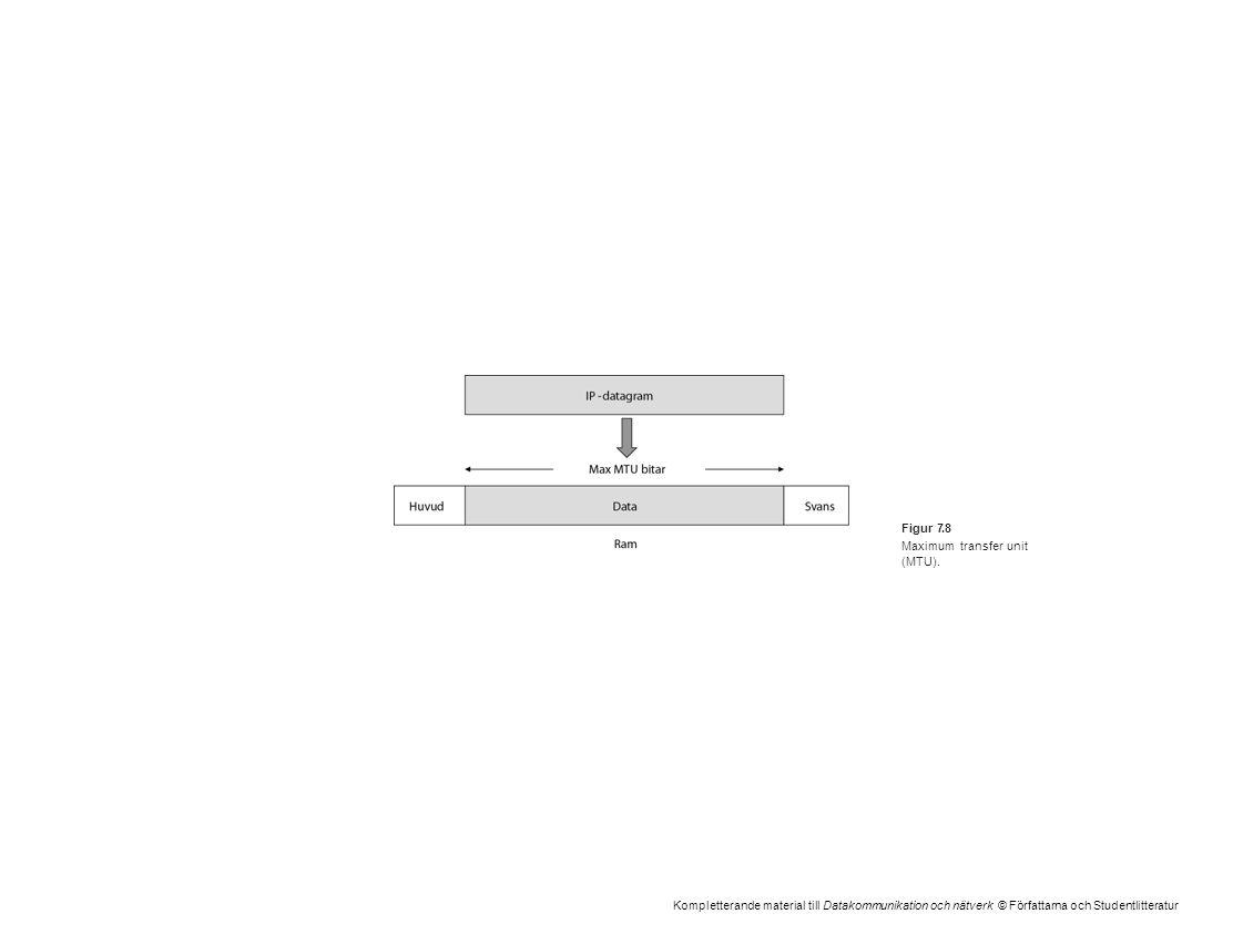 Kompletterande material till Datakommunikation och nätverk © Författarna och Studentlitteratur Figur 7.8 Maximum transfer unit (MTU).