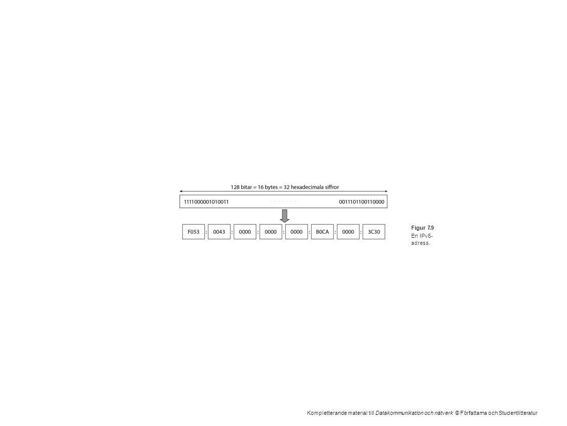Kompletterande material till Datakommunikation och nätverk © Författarna och Studentlitteratur Figur 7.9 En IPv6- adress.