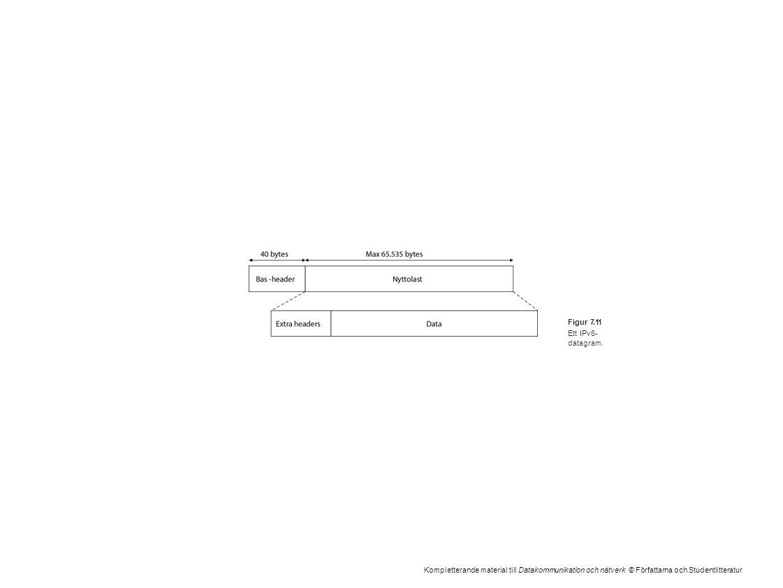 Kompletterande material till Datakommunikation och nätverk © Författarna och Studentlitteratur Figur 7.11 Ett IPv6- datagram.