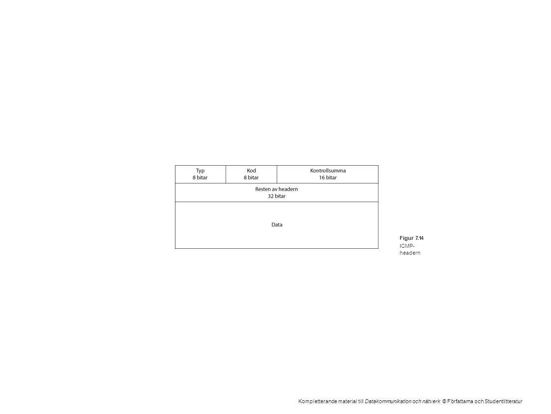 Kompletterande material till Datakommunikation och nätverk © Författarna och Studentlitteratur Figur 7.14 ICMP- headern