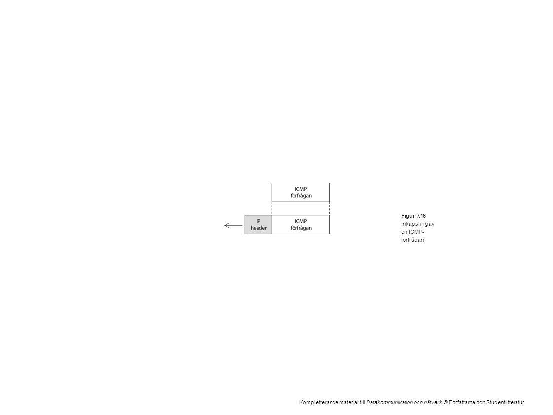 Kompletterande material till Datakommunikation och nätverk © Författarna och Studentlitteratur Figur 7.16 Inkapsling av en ICMP- förfrågan.