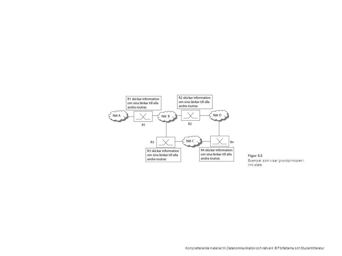 Kompletterande material till Datakommunikation och nätverk © Författarna och Studentlitteratur Figur 8.5 Exempel som visar grundprincipen i link state